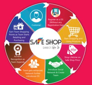 safe-shop-products